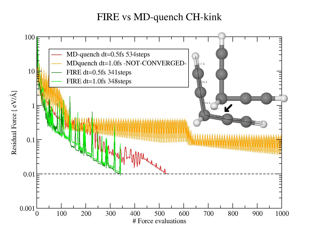 fire_minimization [Nanosurf Lab]